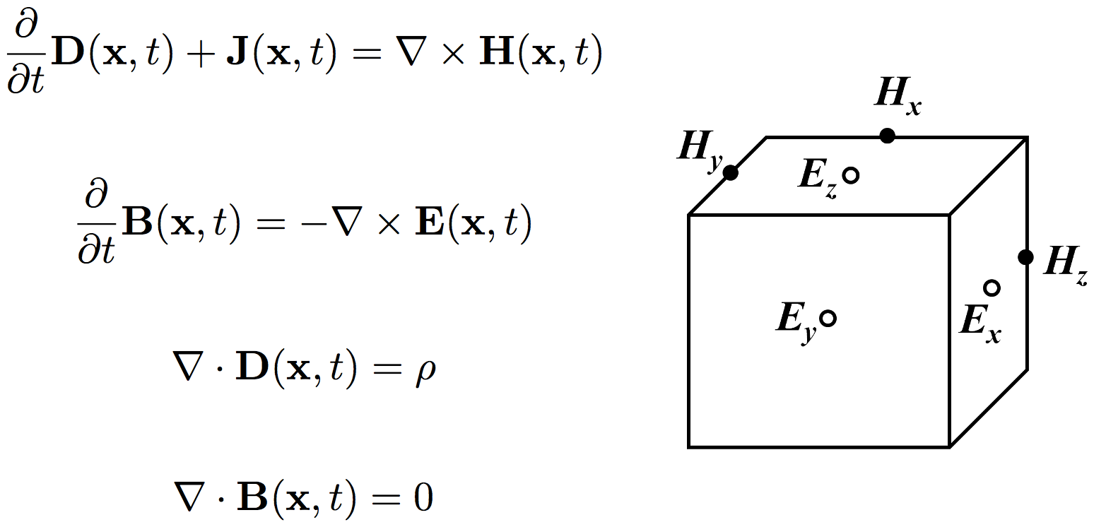 Maxwell's equations and Yee cell